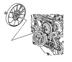 replace fan clutch 2005 trailblazer i am trying to replace the water pump on my 2005 trailblazer and