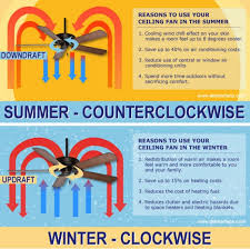 what direction for ceiling fan in winter ceiling fan direction for summer and winter