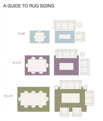 How To Measure For An Area Rug Dining Room Rugs Size Area Rug For How To Measure Within Ideas 7