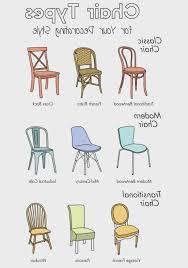 Interior Design Names Styles Dining Room Best Dining Room Chair Style Names Nice Home Design