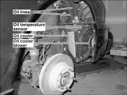 porsche 911 cooler excerpt porsche 911 964 1989 1994 enthusiast bentley