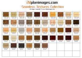 Floor Plan Furniture Symbols Image Gallery 2d Floor Plan Images Transport Overhead View