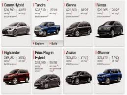 toyota list of cars toyota car models price specs and release date car