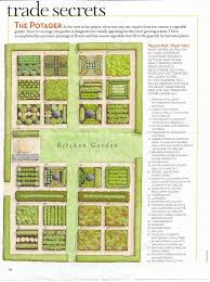 Potager Garden Layout Plans It Is Called A Potager Garden Which Means When Something Is