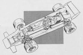 throwback thursday 1971 the gas turbine powered lotus f1 car