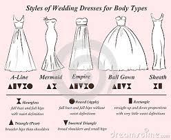 wedding dress type wedding dress for type лекала shape