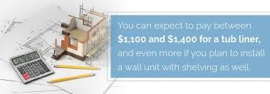 Cost Of A Bathtub Tub Reglazing Vs Tub Replacement Custom Tub And Tile Resurfacing