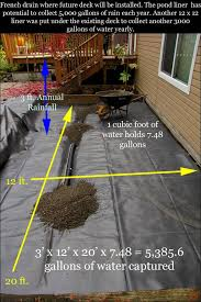 Drainage Problems In Backyard - drainage advice for medford and ashland oregon rogue valley