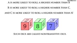 math facts cool math facts 2