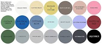 dusty blue chalk ideal for a shabby chic style 125ml amazon co