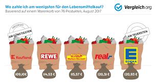 Kaufland Baden Baden Supermarkt Preisstudie 2017 Kaufland Ist Der Günstigste