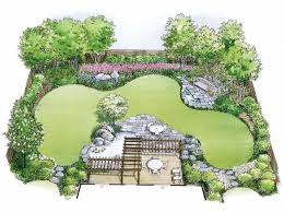 Best  Rose Garden Design Ideas On Pinterest Backyard Garden - Backyard and garden design ideas
