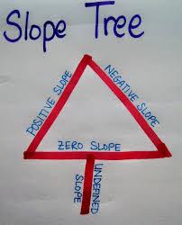 math o tree slope edition