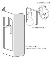 Electrical Box For Wall Sconce Wall Sconce Drawing Www Shop Visionmetalworks