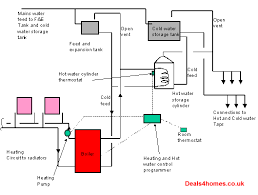 how to mend it com u2013 baxi boiler wiring diagram boilers