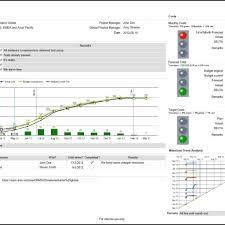 project portfolio management template eliolera com