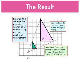 enlargements ray method