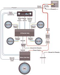 dual car amplifier wiring diagram stereo capacitor outstanding how