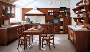 Kitchen Kitchen Decorations Decorating Ideas Pleasing Decor Home