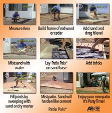 How To Lay A Paver Patio Pal Brick Laying Guides