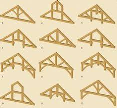 diagram of various types of roof trusses typically used in home