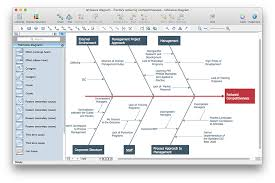 create visio fishbone diagram conceptdraw helpdesk