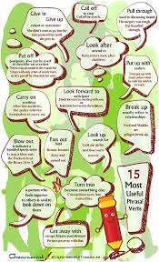 119 best elt images on pinterest teaching ideas classroom ideas