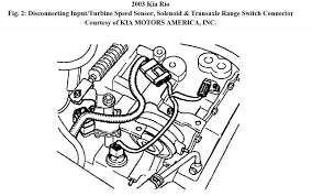 how to replace a neutral safety switch on a 1 6 4 cylinder kia