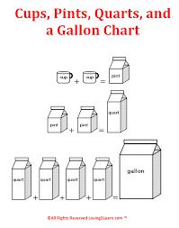 cup pint quart gallon worksheet challenges charts math charts cups pints quarts and a