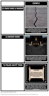 la chambre des morts explications fin la chute de la maison d usher résumé et plans de leçon