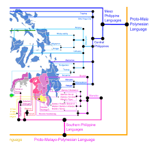 Dialect Map Usa Philippine Language Relations In A Map