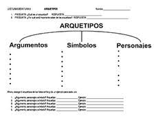 spanish for heritage speakers mechanics review directed dictation