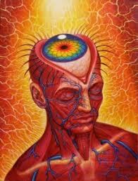 chakras 101 the third eye chakra spirit science
