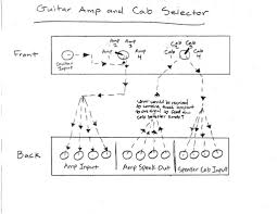 amp and speaker selector inside switch wiring diagram ochikara biz