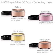Color Concealer Why Should You Start Color Correcting U2013 The Peach Review