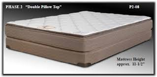 pillowtop sets mattress sets