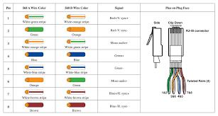 ether wiring diagram t568a diagram wiring diagrams for diy car