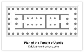 the temple of apollo at corinth