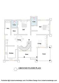 Free Home Plan House Plan In Kerala Free U2013 House Design Ideas