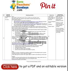 gravity lesson plan go to http www saveteacherssundays com