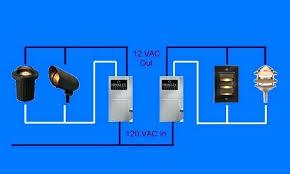 Transformer For Landscape Lighting Home Depot Landscape Lighting Transformer Low Voltage Lighting