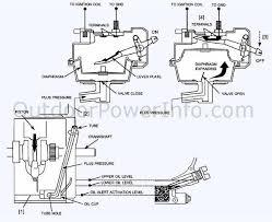 honda gx160 engine diagram within descriptions photos and diagrams