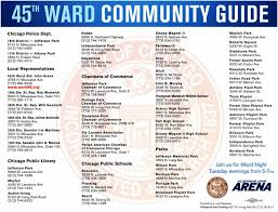 Chicago Ward Map Community Guide