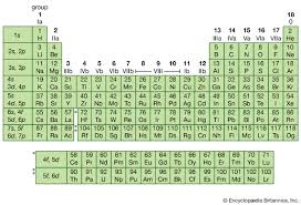 periodic table of the elements definition u0026 groups britannica com