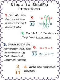 fractions u0026 improper fractions anchor charts w quick worksheets