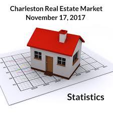 charleston afb housing floor plans blog posts charleston sc real estate u0026 homes for sale