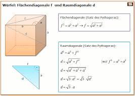 oberfläche eines würfels würfel berechnen volumen oberfläche raumdiagonale