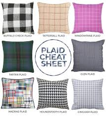 check vs plaid mad for plaid do you know your tartan from your tattersall