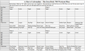 lose weight programs gym the 700 rep iron body workout plan