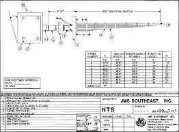 drafting u0026 manufacturing custom thermocouple u0026 rtd products